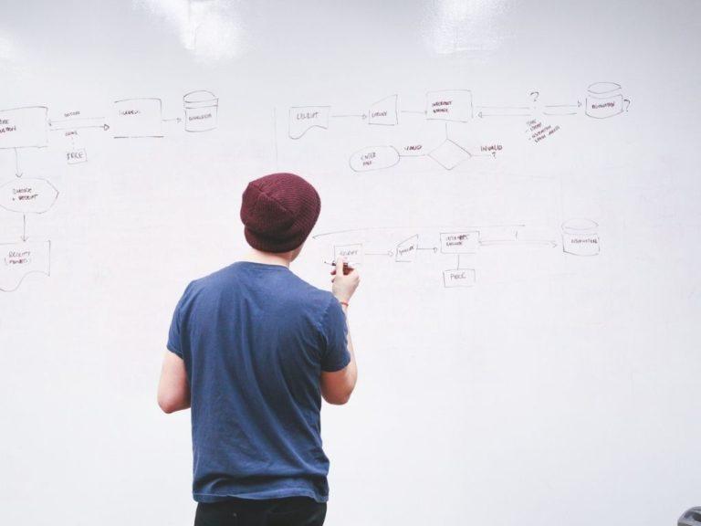 6 популярных методологий управления проектами идля чего они лучше всего подходят